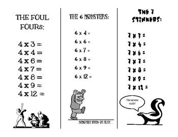 Memorizing multiplication shortcuts by JennyG