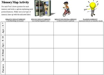 Memory Map Activity