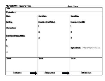 Memory Map (SpringBoard 6th Grade Lesson 1.7)
