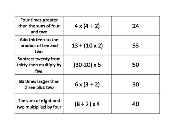 Memory Match Game - CC OA.2 5th Grade Math
