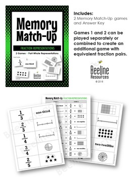 Memory Match-Up / Part-Whole Fraction Representations *2 Easy-Prep Games*