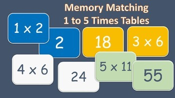 Memory Matching, Math Times Tables 1 through 5