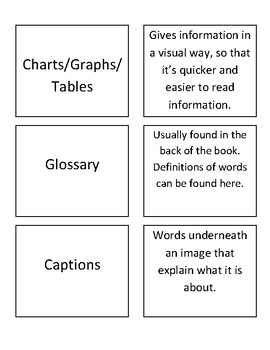 Memory: Non-Fiction Text Features