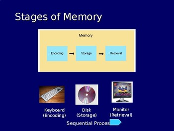 Memory Power Point