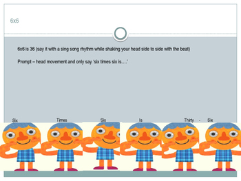 Memory Rhymes for Multiplication