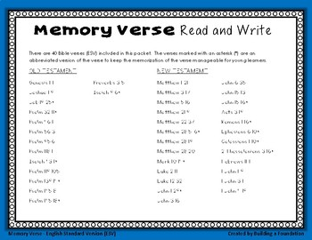 Bible Memory Verses - Read and Write: An Activity for Memorizing Scripture