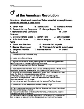 Men of the American Revolution Worksheet