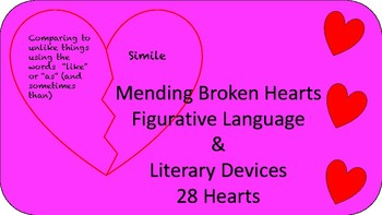 Mend Broken Hearts: Literary Devices