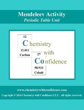 Mendeleev Activity