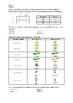 Distance Learning | Mendelian Genetics and Punnett Squares - Worksheet