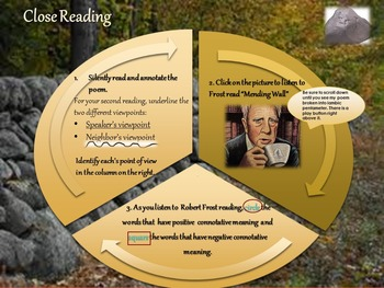 Mending Wall by Robert Frost 5-Day Lesson/Unit Plan (Common Core Aligned)