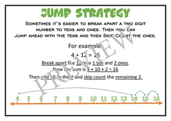 Mental Addition Strategies