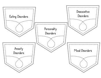 Mental Disorder Pocket Sort