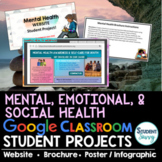 Mental Health Google Classroom | Health Projects Middle School