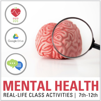 Mental Health: Group Project- Mindfulness, Happiness & More