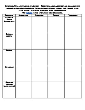 Mental Health Research Graphic Organizer