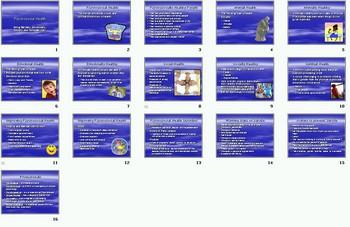 Mental Health Smartboard Notebook Presentation Lesson Plan