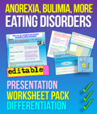 Anorexia, Bulimia and Eating Disorders
