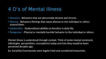 Mental Illness Intro