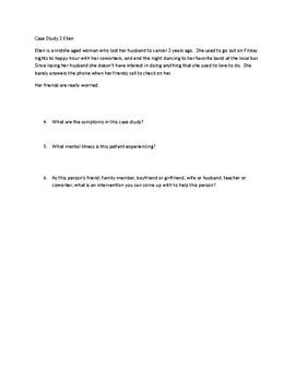 Mental Illness Unit Assessment