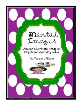 Mental Image Anchor Chart and Graphic Organizer Set