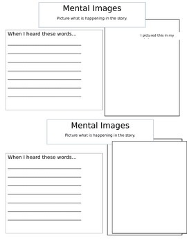 Mental Images Sheet