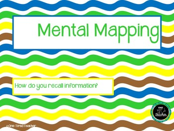 Mental Mapping - Examining Self Prejudices