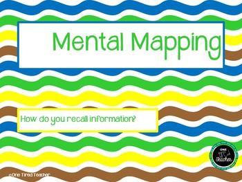 Mental Mapping - Examining Self Prejudices