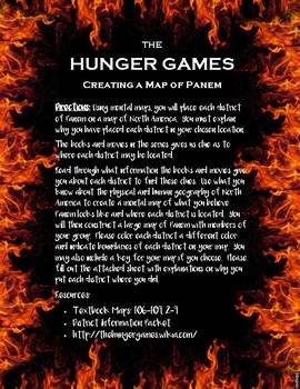 Mental Mapping - The Hunger Games