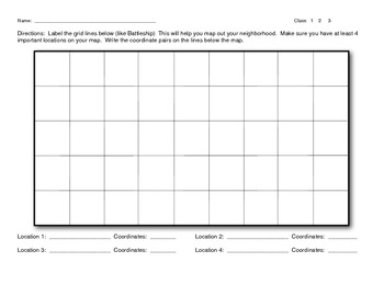 Mental Mapping activity template