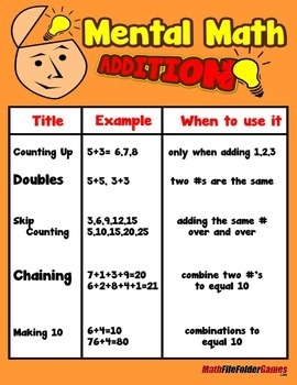 Mental Math Addition {Poster/Anchor Chart with Cards for Students}