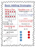 Mental Math Basic Adding Strategies Anchor Chart