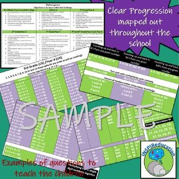 Mental Math Challenge-Instructions, Progression Booklet, Resources, Certificates