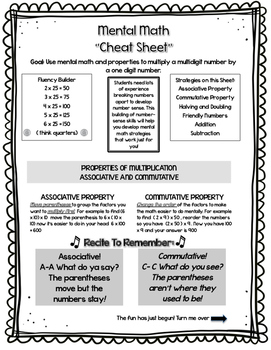 "Mental Math ""Cheat Sheet"""