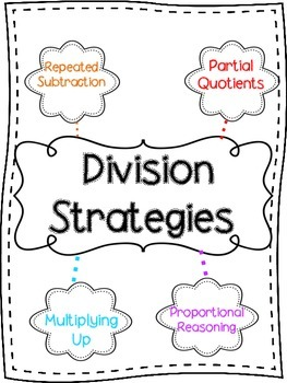 Mental Math Division Strategies Poster