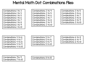 Mental Math Dot Combinations in PowerPoint