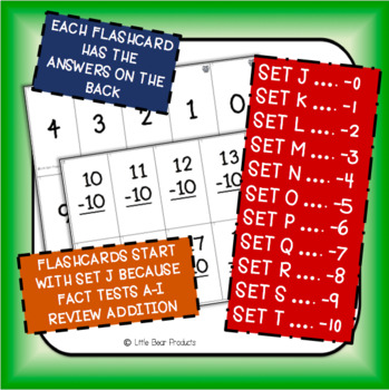 Subtraction Flashcards 0-10