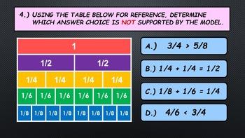 Mental Math: Fractions, Decimals & Percents