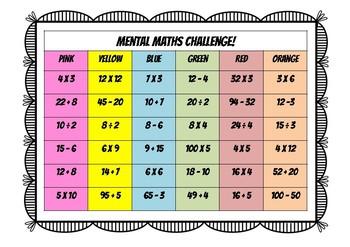 Mental Math Jumbling Tower Challenge