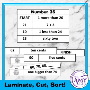 Mental Math Sorting Strips - Lower - Cut and Paste