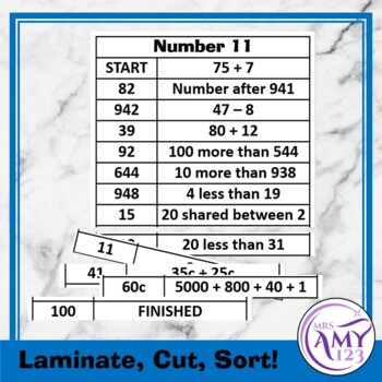 Mental Math Sorting Strips - Middle - Cut and Paste
