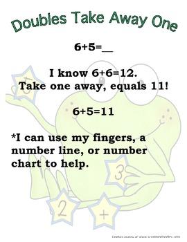 Mental Math Strategies Posters