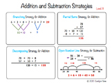 Mental Math Strategies for Addition and Subtraction (Common Core)
