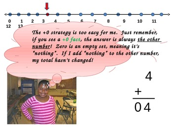 Mental Math Strategies for Learning +0, +1 Facts