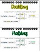 Mental Math Strategy: Doubling and Halving Multiplication