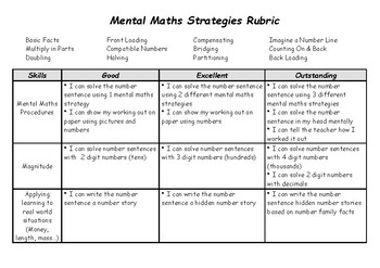 Mental Math Strategy Template and Rubric