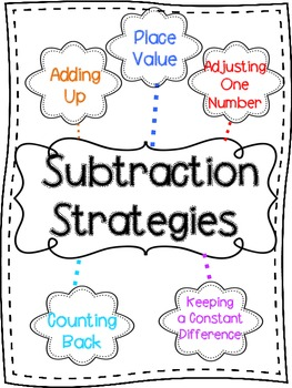 Mental Math Subtraction Strategies