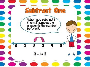 Mental Math Subtraction Strategies Posters