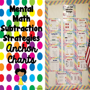 Mental Math Subtraction Strategies Anchor Charts