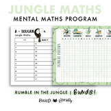 Mental Maths Program & Data Wall Display BUNDLE!   Rumble in the Jungle Theme